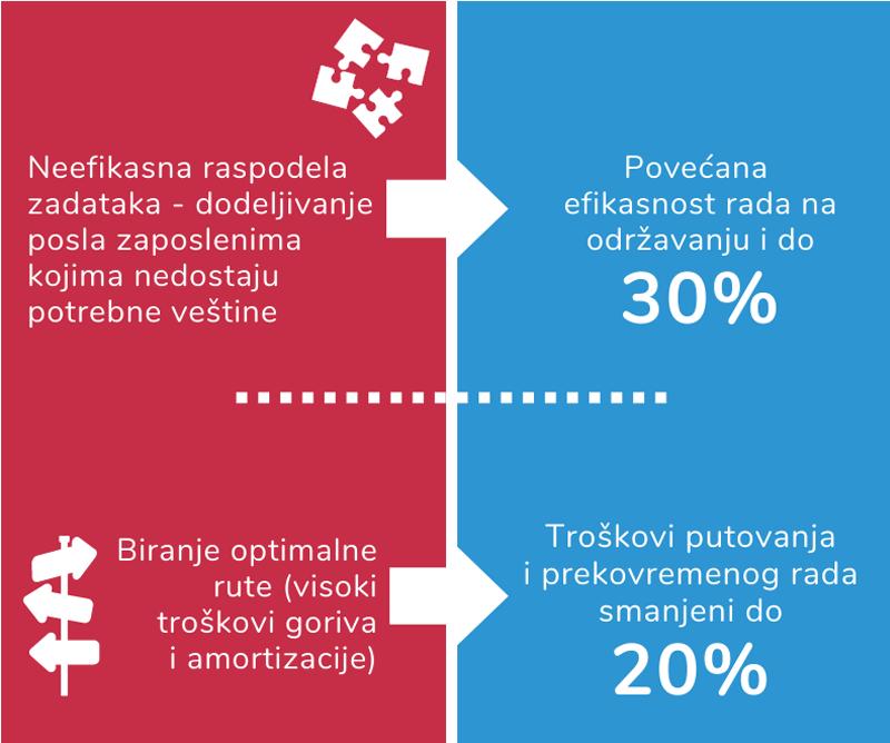 geotask_benefits_rs
